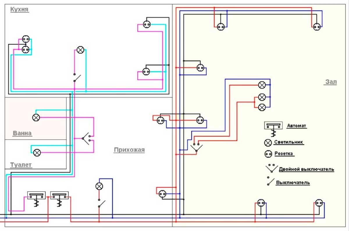 Электрические схемы для домов кпд